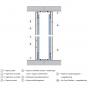 Metalstud 100/1.75.1 Hoogte 2,60 m¹